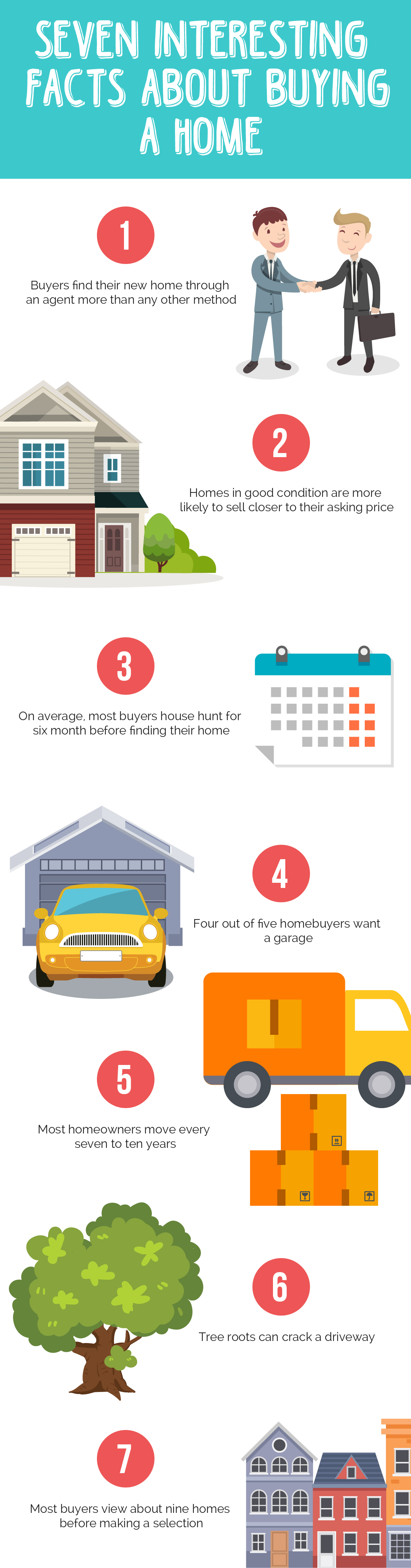 Facts about buying a home - Seven Interesting Facts About Buying A Home