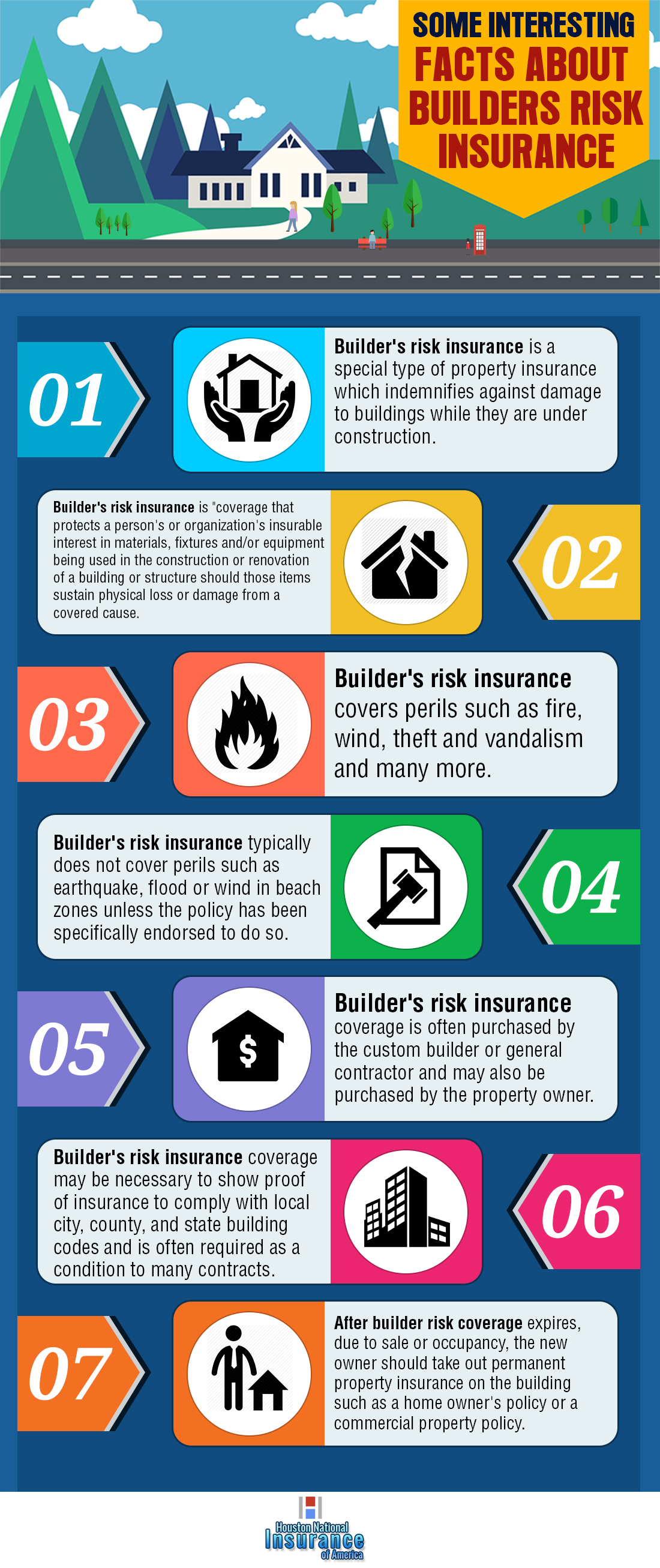 top interesting facts about builders risk insurance houston
